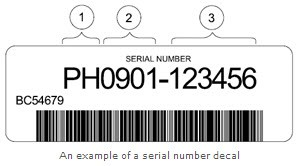 Example serial number and bar code image